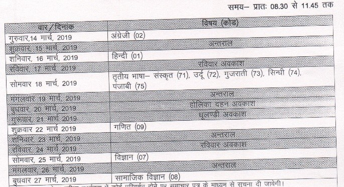 RBSE 10th Time Table 2019