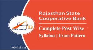 Rajasthan Cooperative Bank Syllabus 2021