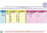 Maharashtra ssc Board time table