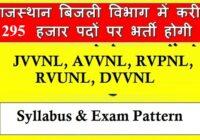 Rajasthan Vidhyut Vibhag Vacancy 2021