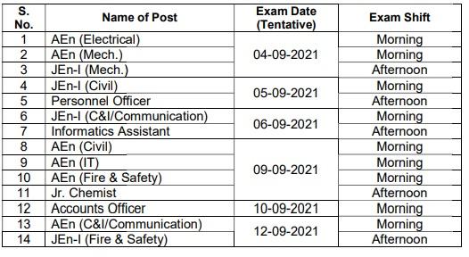 Rajasthan Vidhyut Vibhag Exam Dates 2021